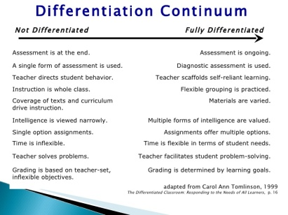 differentiated-instruction-in-the-science-classroom-29-728