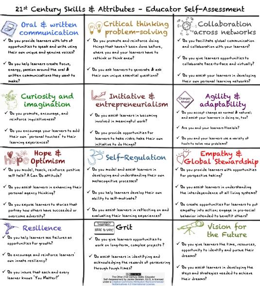21st-century-skills2
